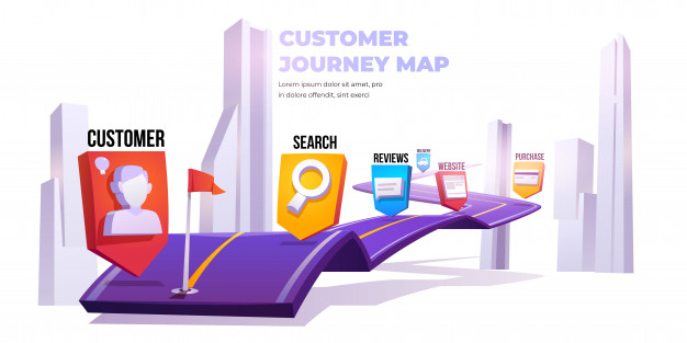 B2B buyer journey mapping to Product Marketing