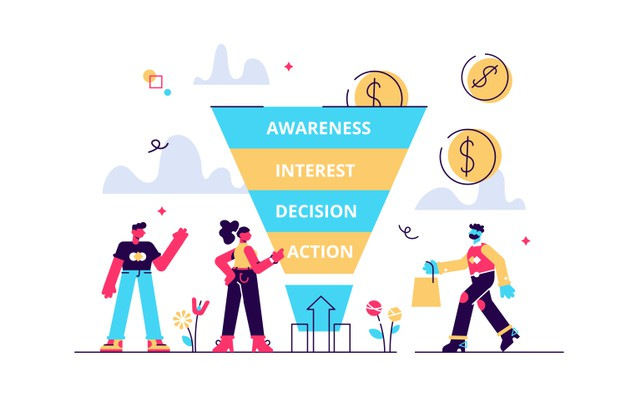 Customer buying journey stages Product Selling