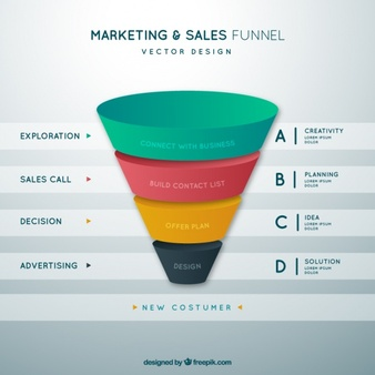 marketing and sales funnel-digital-marketing-funnel