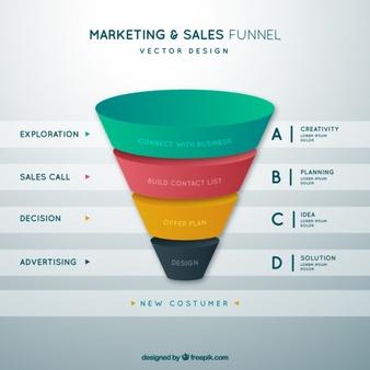 marketing and sales funnel-digital-marketing-funnel