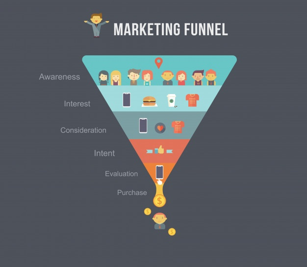 marketing funnel-Marketing-Funnel-Stages-SEO-Cares