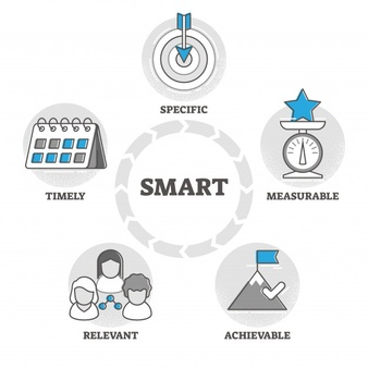 smart goal mean-examples-of-goals-for-work