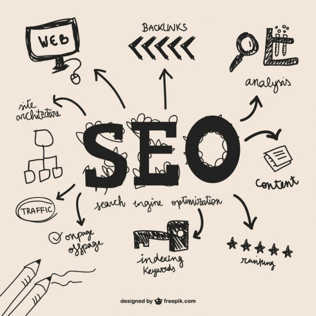 What are the Benefits of SEO For your online business success